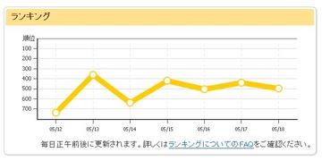 Ranking_201005